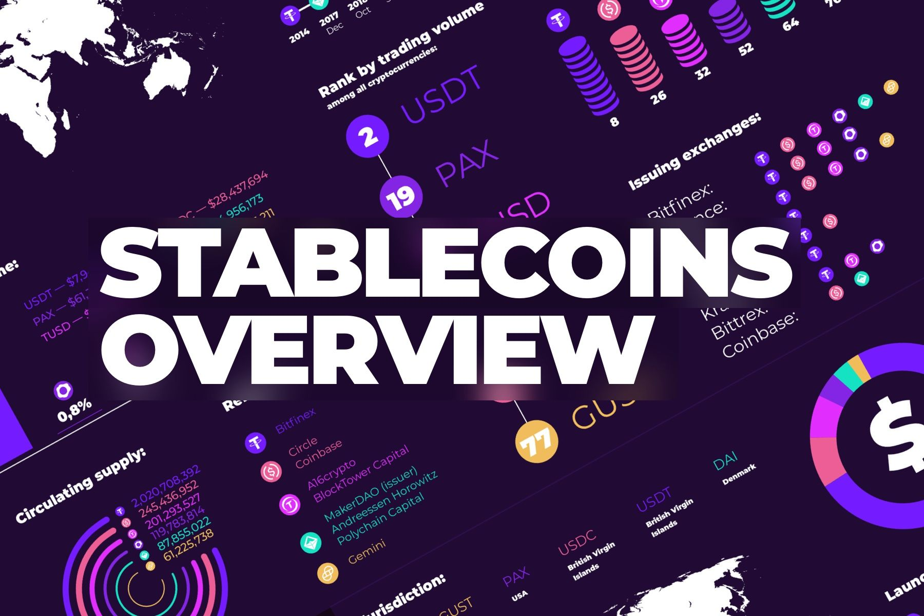 Stablecoins: what they are, market capitalisation, ranking, exchanges, issuers