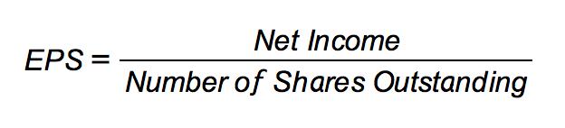 EPS formula