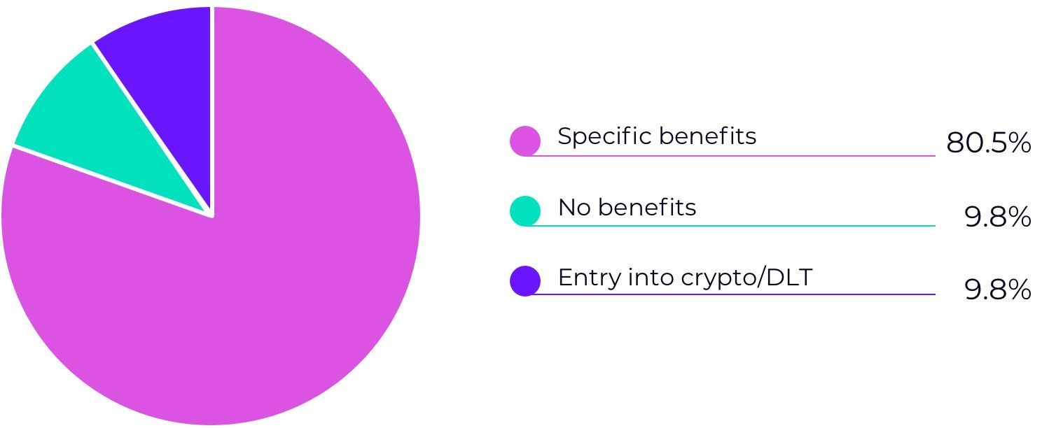 benefits for central bank from stablecoin