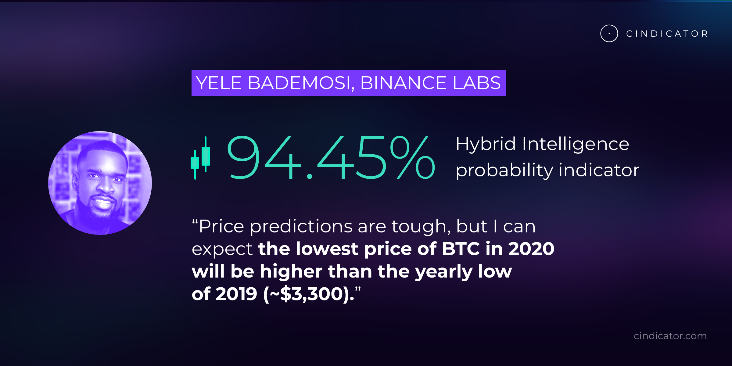 Yele Bademos, Binance Labs - Bitcoin 2020 prediction